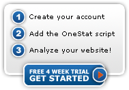 Click here for a free 4 week trial account